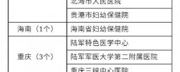 """成都市唯一一家! 成都市中西医结合医院荣获""""2019年度国家级母婴安全优质服务单位""""称号!"""